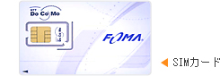FOMA SIMカード